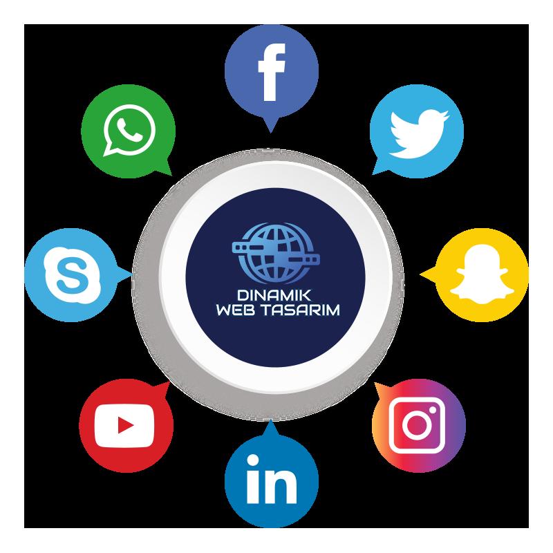 sosyal-medya-hizmetleri-dinamik-web-tasarim