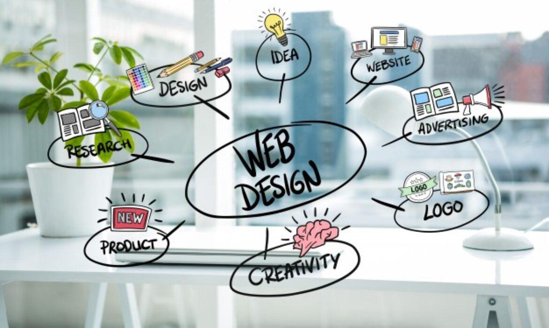 Kurumsal-Web-Tasarımcı-Beylikdüzü